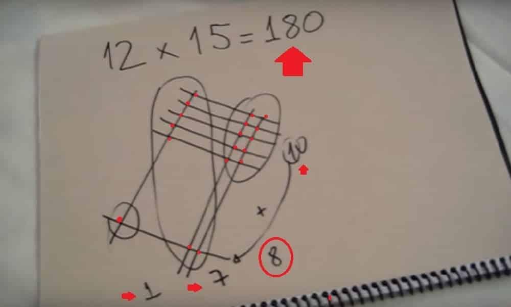 Como resolver contas de multiplicação em segundos, usando método japonês