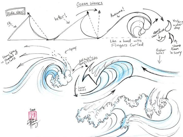 Ocean Waves Crashing Drawing