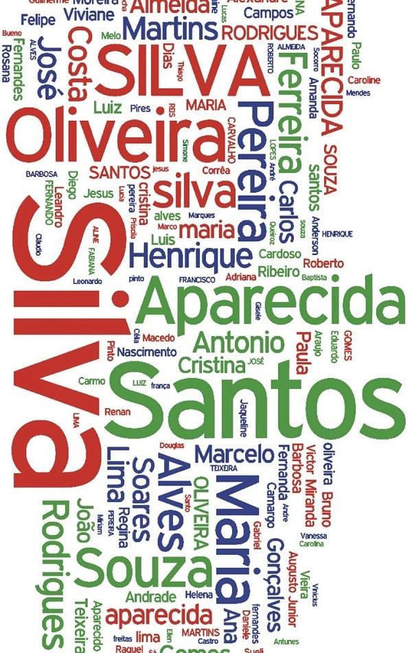 Descubra a origem de 15 sobrenomes mais comuns no Brasil