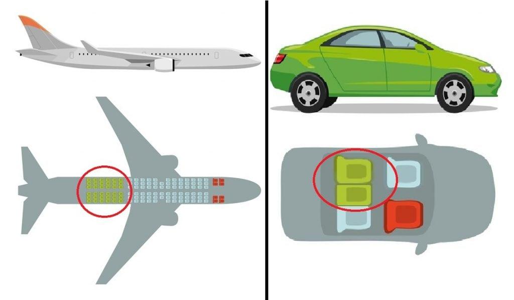 Como escolher o assento mais seguro para suas viagens