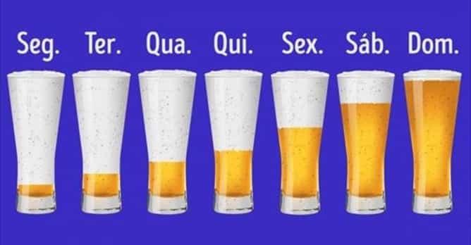 O que aconteceria se bebêssemos cerveja todos os dias