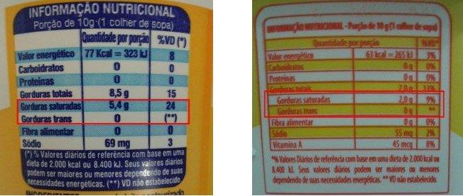 Manteiga ou margarina, qual é mais saudável?