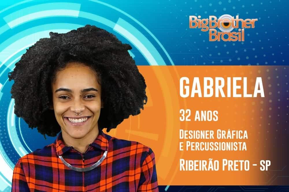 Confira agora quem são os participantes do BBB 2019