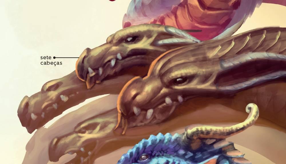 Dragões: qual a origem do mito e suas variações pelo mundo