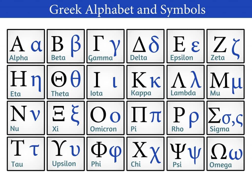 Alfabetos, o que é e quais são os principais tipos [curiosidades]