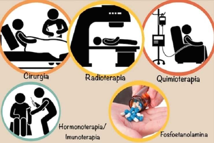 Para acabar suas dúvidas, separamos os 12 principais sintomas de câncer