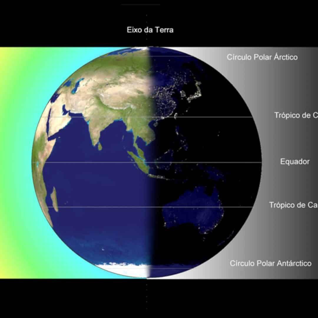 Já ouviu falar sobre o equinócio? Sabe o que significa? Confira agora