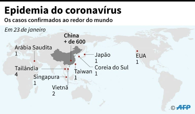 Coronavírus – O que é, quais suas causas e como surgiu