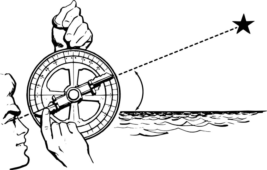 Como funciona o astrolábio