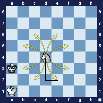 Regras de xadrez - da preparação do tabuleiro ao xeque-mate