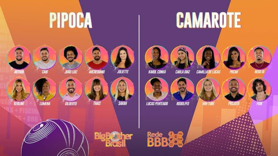 Participantes do BBB 21 – Quem são os 20 brothers da edição 2021