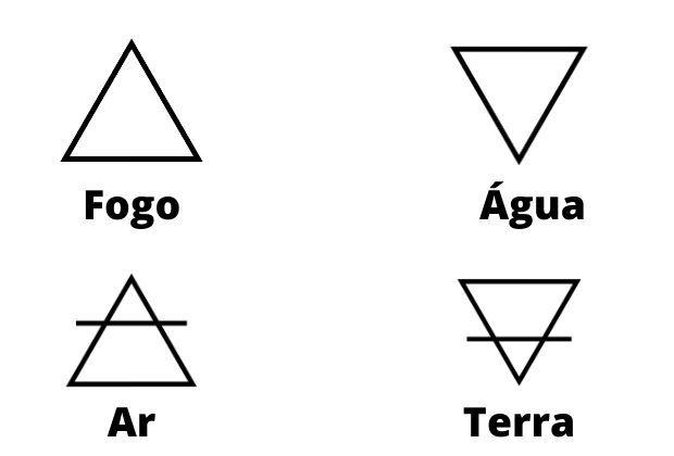 Delta, o que é? Significados e sentidos do símbolo grego