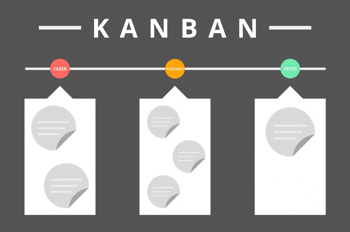 Kaizen - origem da filosofia, significado e aplicação para melhoria na vida