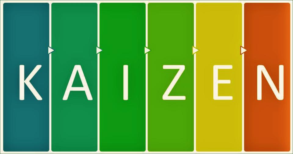 Kaizen – Origem, significado e aplicação para melhoria na vida