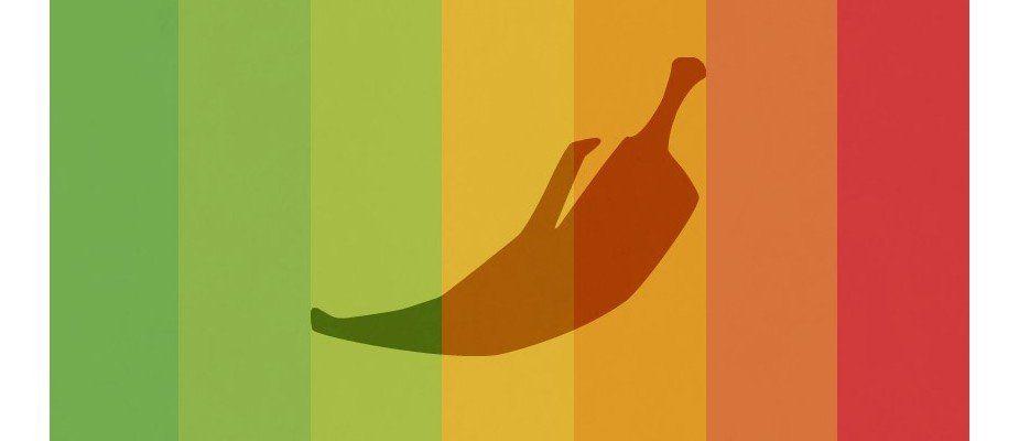 Pimenta mais ardida do mundo - qual é e como é classificada
