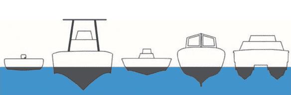 Por que os navios flutuam? - como a ciência explica a navegação