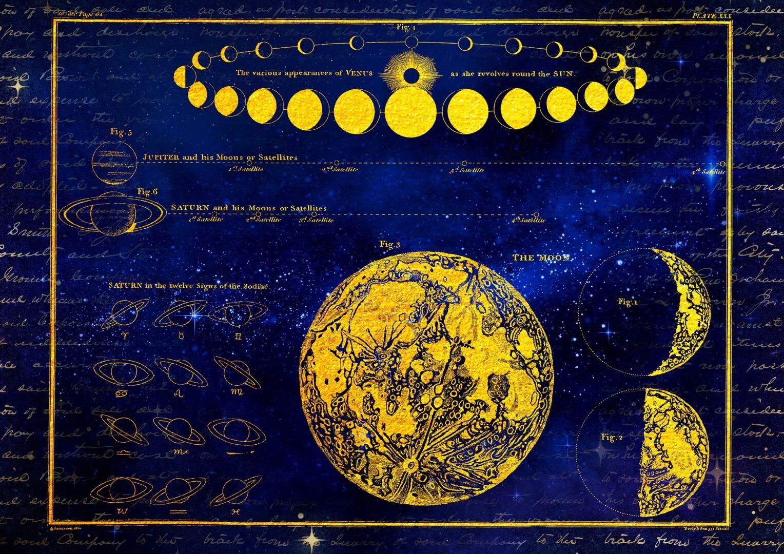 O que é Astrologia? Origem, conceitos importantes e funcionamento