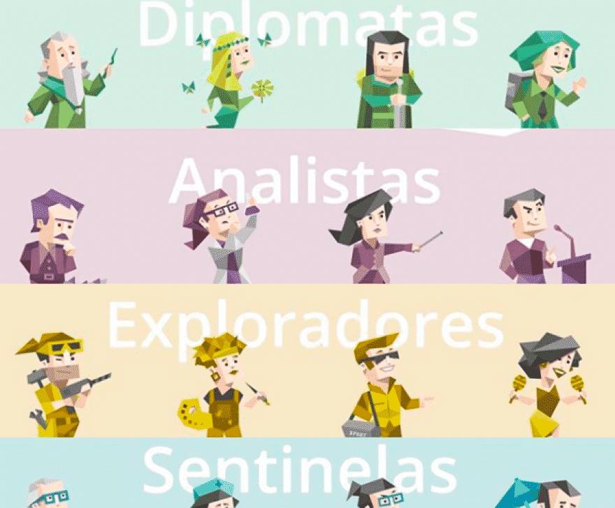 Perfil explorador: Tipos de personalidade do teste MBTI