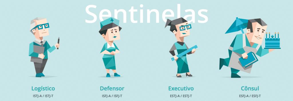 Perfil sentinela: Tipos de personalidade do teste MBTI